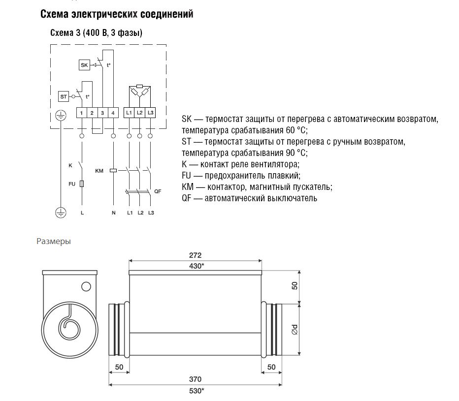 Эл/нагреватель для круглого канала ЕНС 250-9,0/3