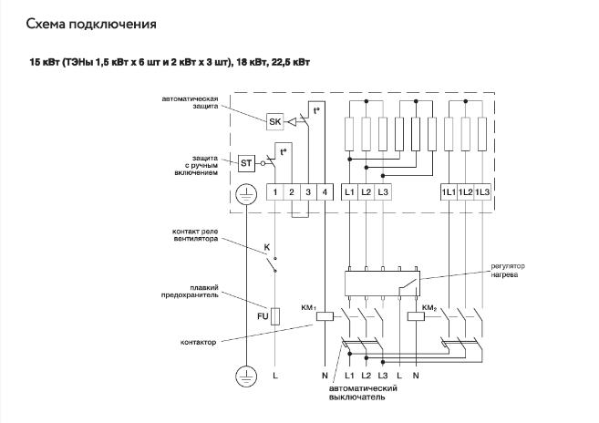 Эл/нагреватель для прямоугольных каналов EHR 500*250-22,5