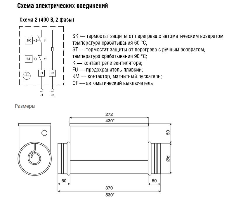 Эл/нагреватель для круглого канала ЕНС 160-5,0/2