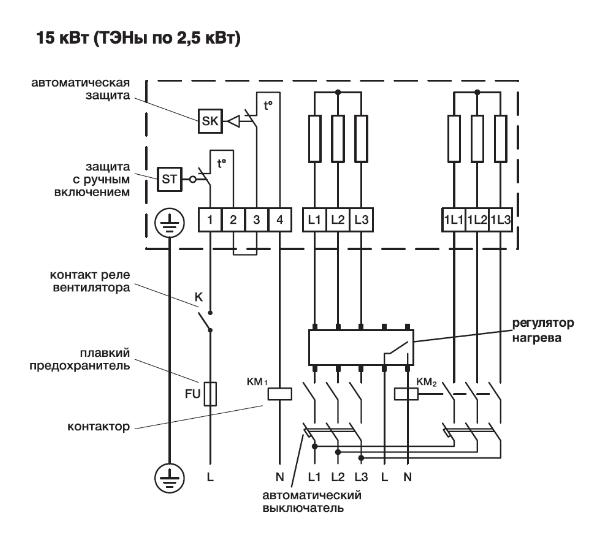 Эл/нагреватель для прямоугольных каналов EHR 400*200-15