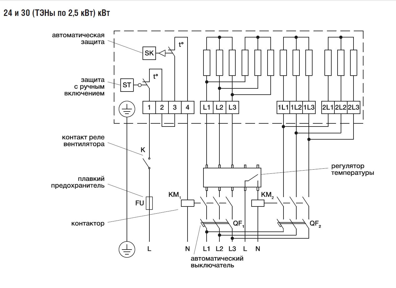 Эл/нагреватель для прямоугольных каналов EHR 600*350-30