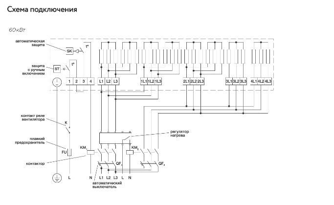 Эл/нагреватель для прямоугольных каналов EHR 1000*500-60