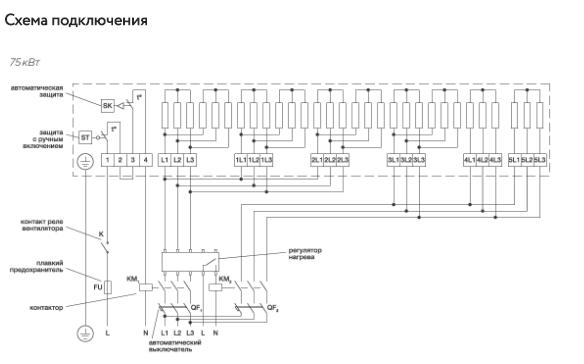 Эл/нагреватель для прямоугольных каналов EHR 1000*500-75