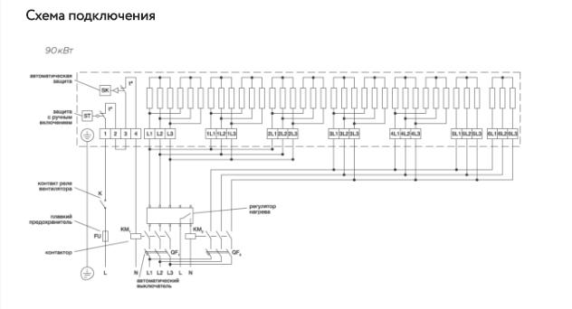 Эл/нагреватель для прямоугольных каналов EHR 1000*500-90