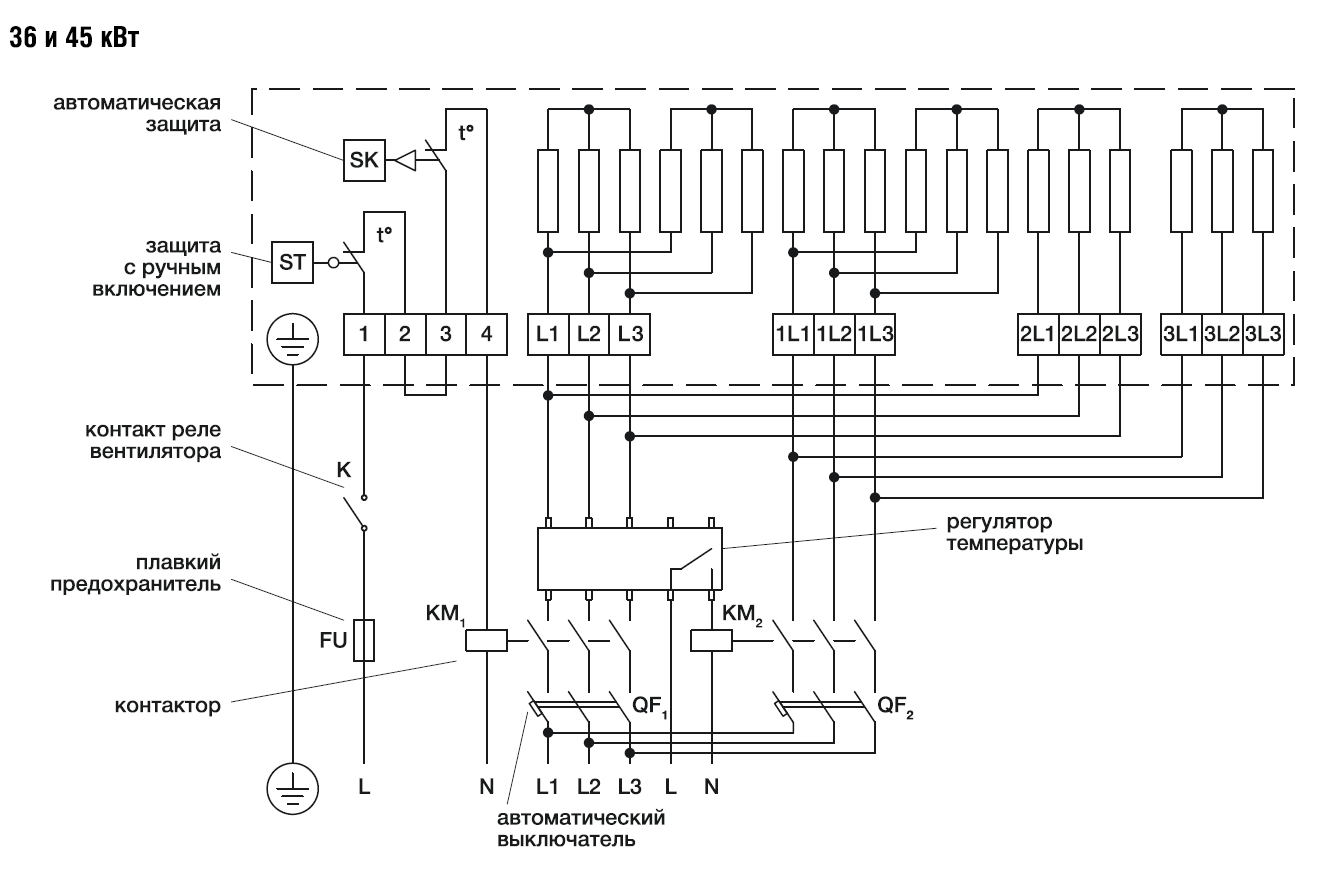Эл/нагреватель для прямоугольных каналов EHR 700*400-45