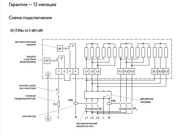 Эл/нагреватель для прямоугольных каналов EHR 600*300-30
